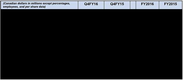 fy16q4_financial_highlights